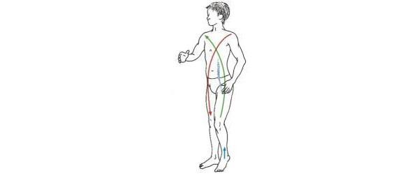 Pravák vs Levák: kombinace ruční blokant, odsedka (kravák) a nožní blokant