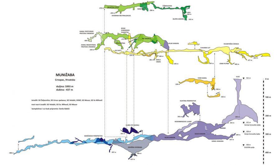 Nacrt i morfologija špilje Munižabe